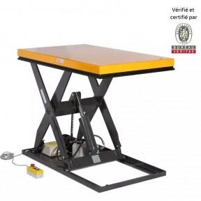 table éelectrique 1000 kg : 1300x1000 mm